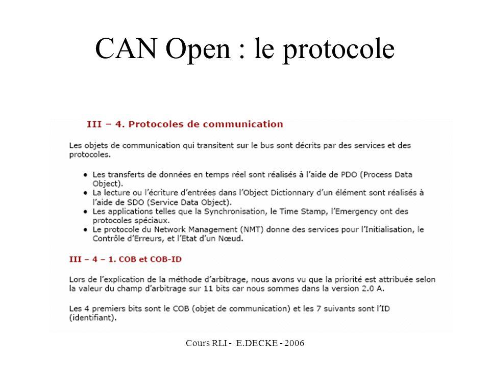 Cours RLI - E.DECKE - 2006 CAN Open : le protocole