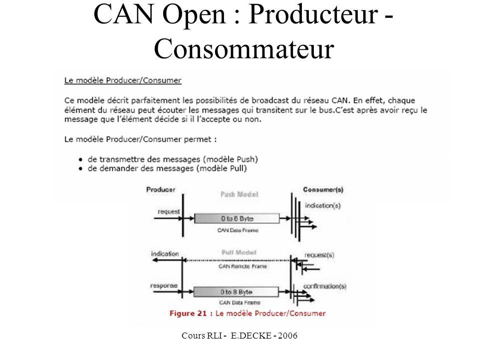 Cours RLI - E.DECKE - 2006 CAN Open : Producteur - Consommateur