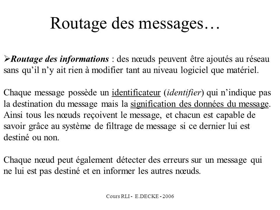 Cours RLI - E.DECKE - 2006 Routage des messages… Routage des informations : des nœuds peuvent être ajoutés au réseau sans quil ny ait rien à modifier