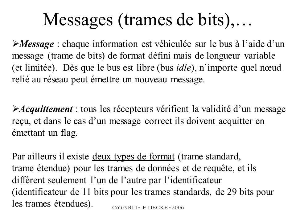 Cours RLI - E.DECKE - 2006 Message : chaque information est véhiculée sur le bus à laide dun message (trame de bits) de format défini mais de longueur