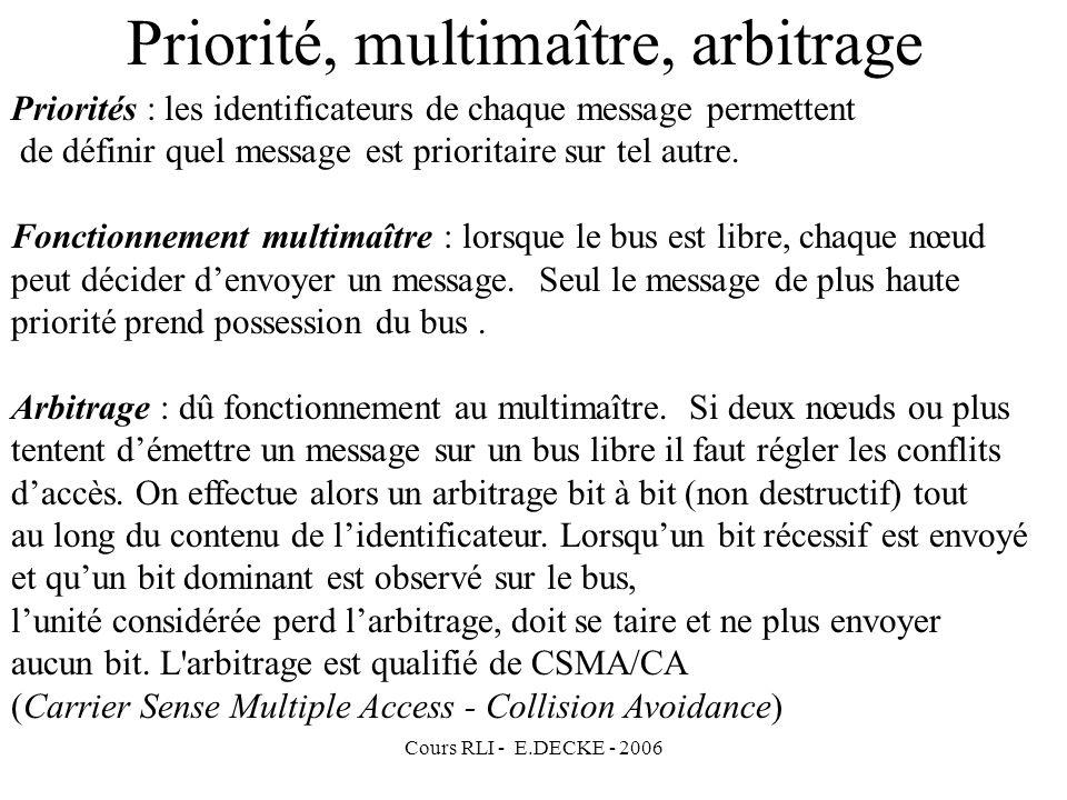 Cours RLI - E.DECKE - 2006 Priorité, multimaître, arbitrage Priorités : les identificateurs de chaque message permettent de définir quel message est p