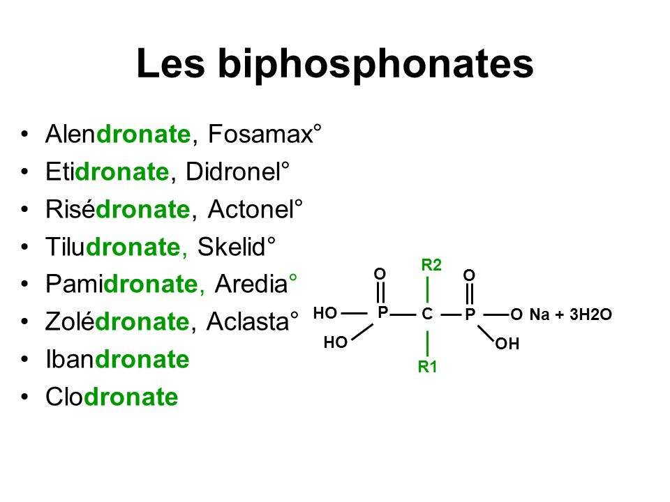 Les biphosphonates Alendronate, Fosamax° Etidronate, Didronel° Risédronate, Actonel° Tiludronate, Skelid° Pamidronate, Aredia° Zolédronate, Aclasta° I