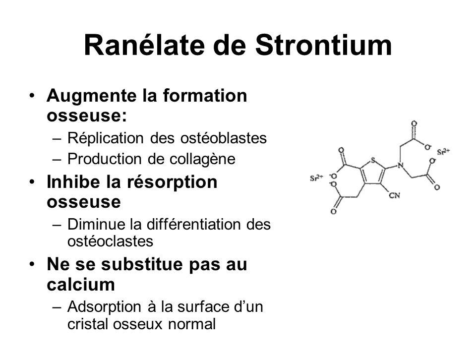 Augmente la formation osseuse: –Réplication des ostéoblastes –Production de collagène Inhibe la résorption osseuse –Diminue la différentiation des ost