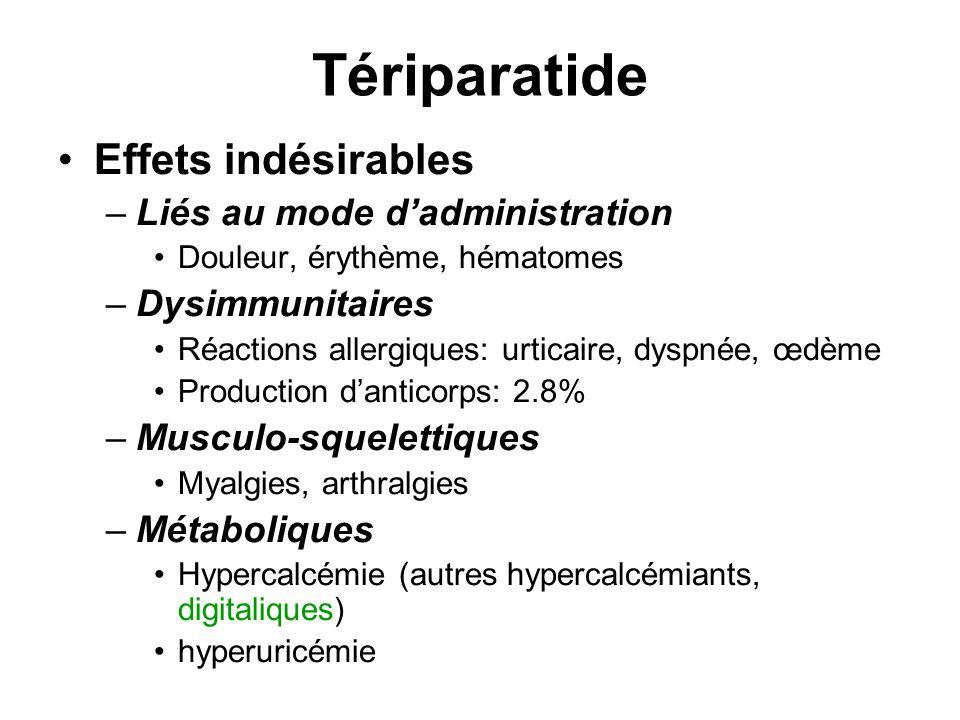 Tériparatide Effets indésirables –Liés au mode dadministration Douleur, érythème, hématomes –Dysimmunitaires Réactions allergiques: urticaire, dyspnée