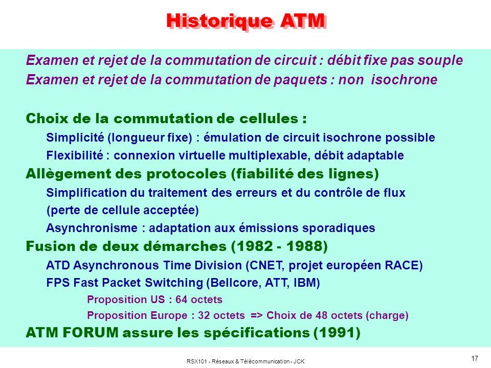 RSX101 - Réseaux & Télécommunication - JCK 17 Examen et rejet de la commutation de circuit : débit fixe pas souple Examen et rejet de la commutation d