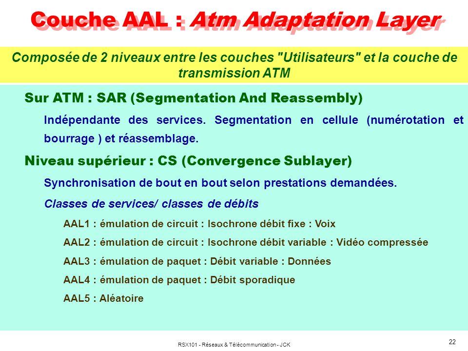 RSX101 - Réseaux & Télécommunication - JCK 22 Composée de 2 niveaux entre les couches Utilisateurs et la couche de transmission ATM Couche AAL : Atm Adaptation Layer Sur ATM : SAR (Segmentation And Reassembly) Indépendante des services.