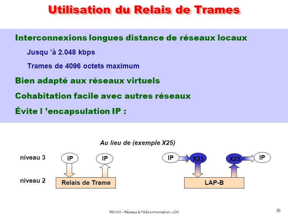 RSX101 - Réseaux & Télécommunication - JCK 30 Interconnexions longues distance de réseaux locaux Jusqu à 2.048 kbps Trames de 4096 octets maximum Bien adapté aux réseaux virtuels Cohabitation facile avec autres réseaux Évite l encapsulation IP : niveau 3 niveau 2 IP Relais de Trame X25 LAP-B IP Au lieu de (exemple X25) Utilisation du Relais de Trames