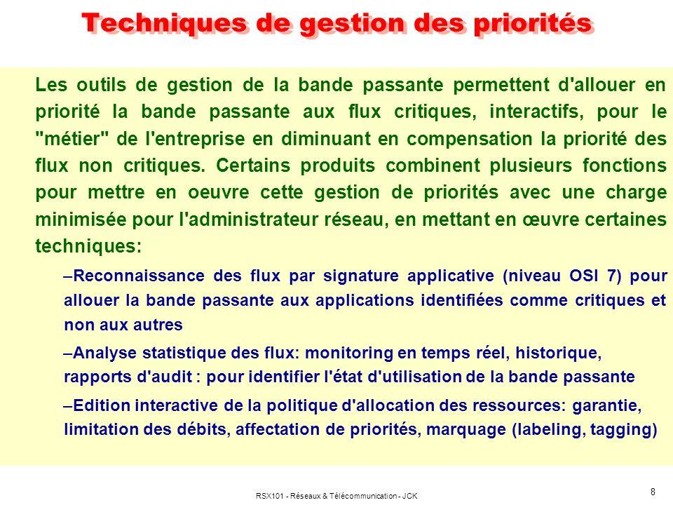 RSX101 - Réseaux & Télécommunication - JCK 8 Techniques de gestion des priorités Les outils de gestion de la bande passante permettent d'allouer en pr