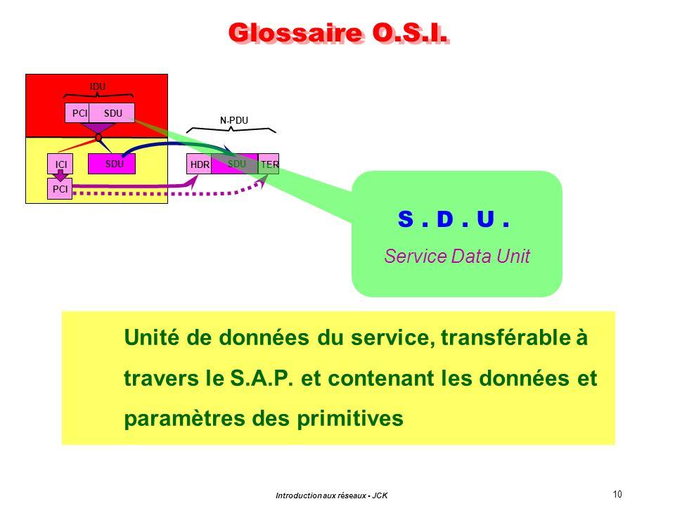 10 Introduction aux réseaux - JCK Glossaire O.S.I. Unité de données du service, transférable à travers le S.A.P. et contenant les données et paramètre