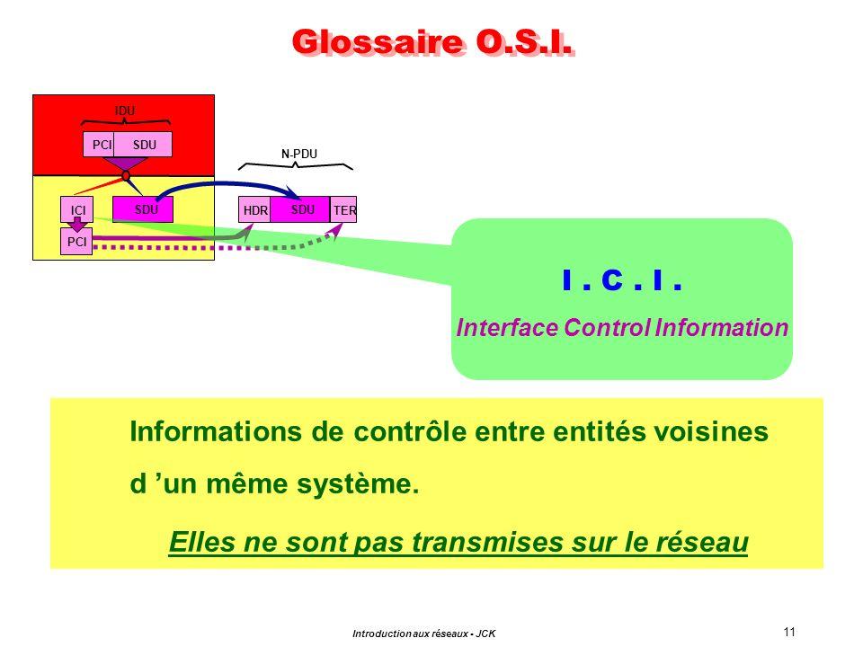11 Introduction aux réseaux - JCK Glossaire O.S.I. Informations de contrôle entre entités voisines d un même système. Elles ne sont pas transmises sur