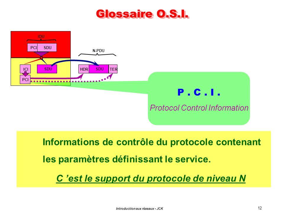 12 Introduction aux réseaux - JCK Glossaire O.S.I. Informations de contrôle du protocole contenant les paramètres définissant le service. C est le sup