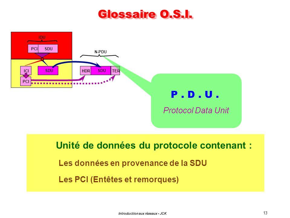13 Introduction aux réseaux - JCK Glossaire O.S.I. Unité de données du protocole contenant : Les données en provenance de la SDU Les PCI (Entêtes et r