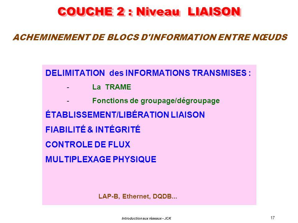 17 Introduction aux réseaux - JCK COUCHE 2 : Niveau LIAISON DELIMITATION des INFORMATIONS TRANSMISES : -La TRAME -Fonctions de groupage/dégroupage ÉTA