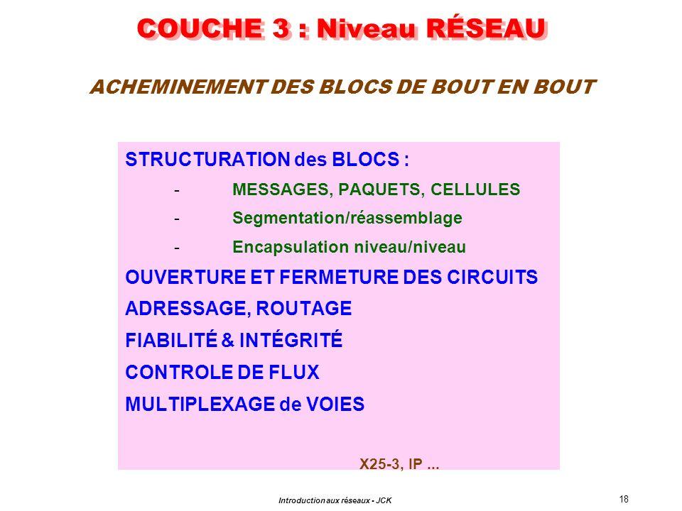 18 Introduction aux réseaux - JCK COUCHE 3 : Niveau RÉSEAU STRUCTURATION des BLOCS : -MESSAGES, PAQUETS, CELLULES -Segmentation/réassemblage -Encapsul