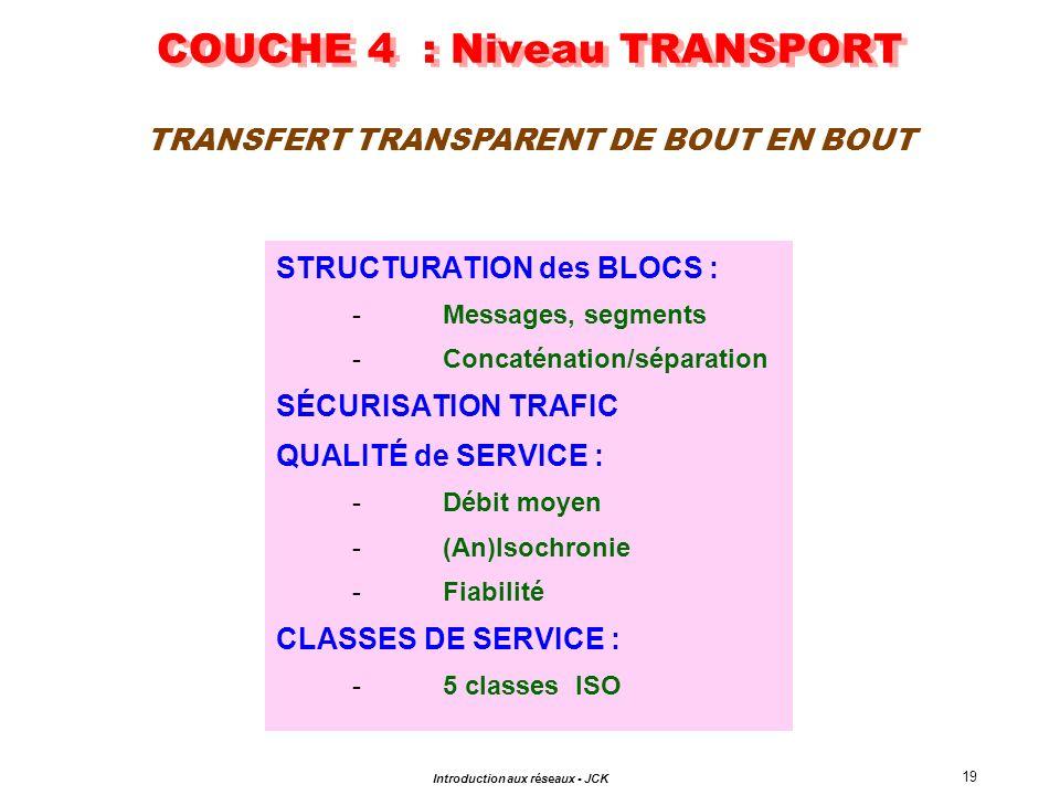 19 Introduction aux réseaux - JCK COUCHE 4 : Niveau TRANSPORT STRUCTURATION des BLOCS : -Messages, segments -Concaténation/séparation SÉCURISATION TRA