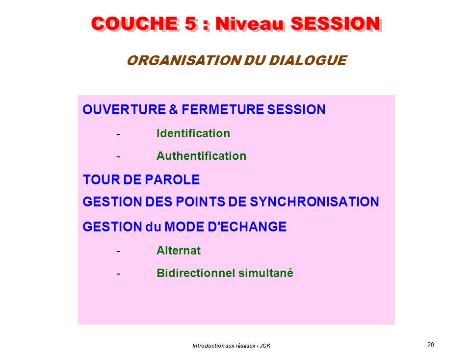 20 Introduction aux réseaux - JCK COUCHE 5 : Niveau SESSION OUVERTURE & FERMETURE SESSION -Identification -Authentification TOUR DE PAROLE GESTION DES