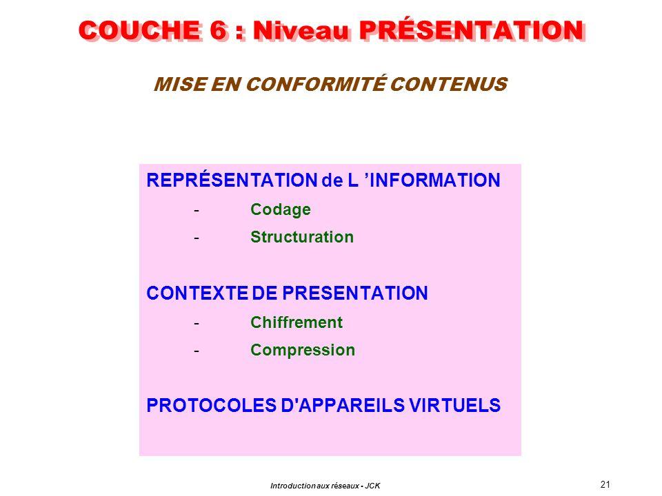 21 Introduction aux réseaux - JCK COUCHE 6 : Niveau PRÉSENTATION REPRÉSENTATION de L INFORMATION -Codage -Structuration CONTEXTE DE PRESENTATION -Chif