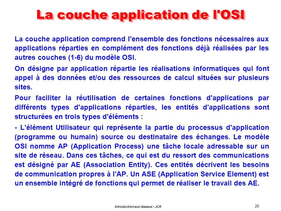 26 Introduction aux réseaux - JCK La couche application comprend l'ensemble des fonctions nécessaires aux applications réparties en complément des fon