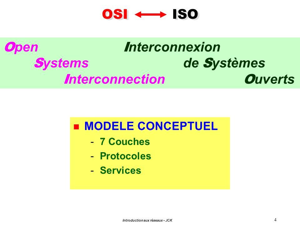 15 Introduction aux réseaux - JCK TYPES de SUPPORTS : -Filaires -Hertziens -Fibre optiques TOPOLOGIES et CABLAGE TYPES de PORTEUSES -Électrique -Électro-magnétique -Lumineuse INCIDENCES SPÉCIFIQUES -Vitesse de propagation -Bruit -Distorsion Spécificités liées aux média COUCHE » 0 » : Niveau MÉDIUM