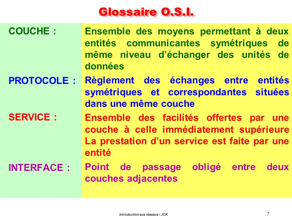Relations Service/Protocole