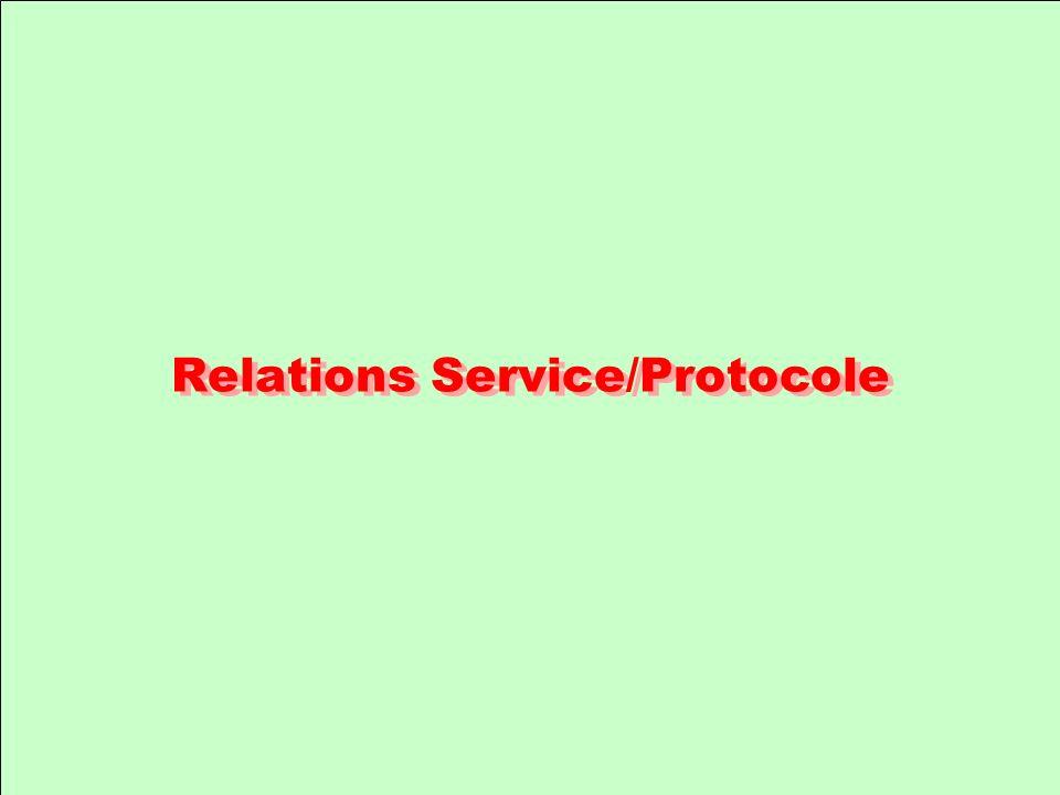 19 Introduction aux réseaux - JCK COUCHE 4 : Niveau TRANSPORT STRUCTURATION des BLOCS : -Messages, segments -Concaténation/séparation SÉCURISATION TRAFIC QUALITÉ de SERVICE : -Débit moyen -(An)Isochronie -Fiabilité CLASSES DE SERVICE : -5 classes ISO TRANSFERT TRANSPARENT DE BOUT EN BOUT