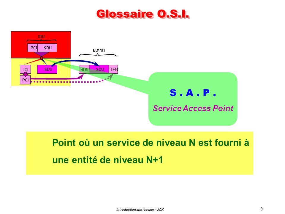 9 Introduction aux réseaux - JCK Glossaire O.S.I. Point où un service de niveau N est fourni à une entité de niveau N+1 PCISDU IDU SDU HDRTER N-PDU IC