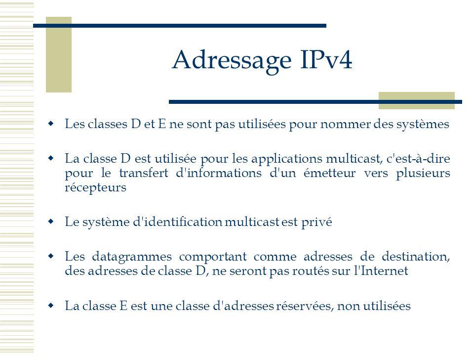 Adressage IPv4 Les classes D et E ne sont pas utilisées pour nommer des systèmes La classe D est utilisée pour les applications multicast, c'est-à-dir