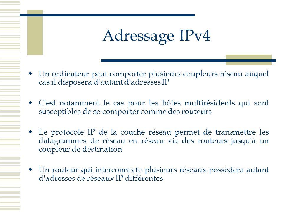 Adressage IPv4 Un ordinateur peut comporter plusieurs coupleurs réseau auquel cas il disposera d'autant d'adresses IP C'est notamment le cas pour les