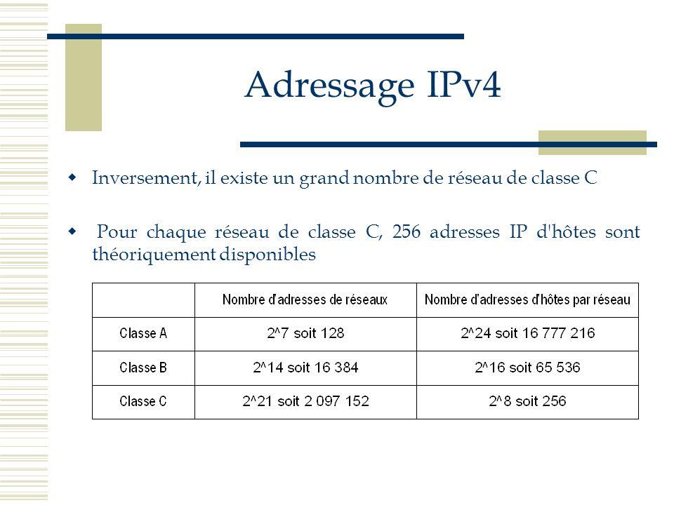 Adressage IPv4 Inversement, il existe un grand nombre de réseau de classe C Pour chaque réseau de classe C, 256 adresses IP d'hôtes sont théoriquement