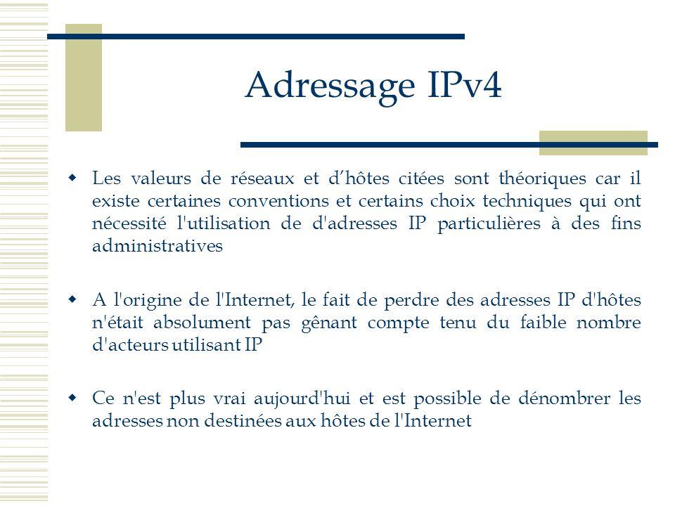 Adressage IPv4 Les valeurs de réseaux et dhôtes citées sont théoriques car il existe certaines conventions et certains choix techniques qui ont nécess
