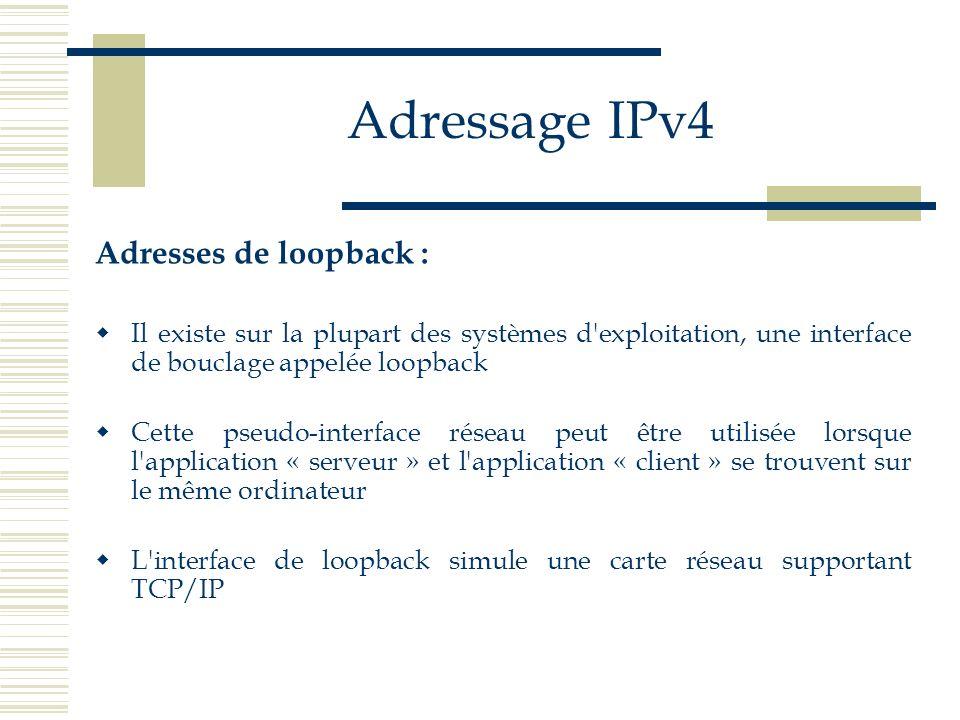 Adressage IPv4 Adresses de loopback : Il existe sur la plupart des systèmes d'exploitation, une interface de bouclage appelée loopback Cette pseudo-in