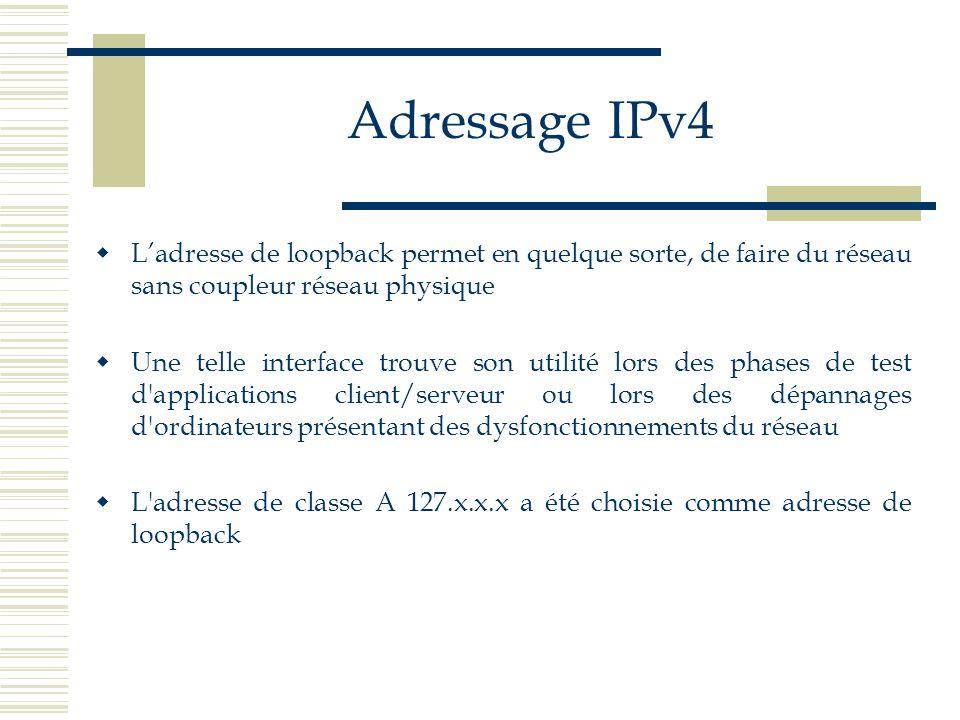 Adressage IPv4 Ladresse de loopback permet en quelque sorte, de faire du réseau sans coupleur réseau physique Une telle interface trouve son utilité l