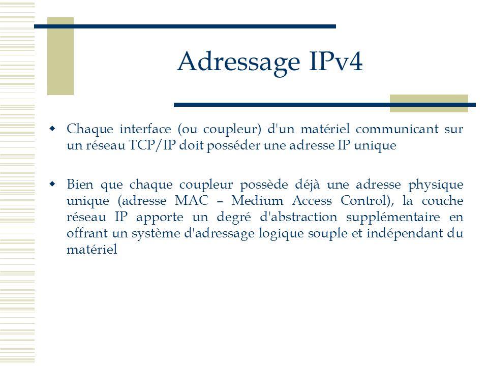 Adressage IPv4 Adresses de classes D et E : Les adresses des classes D et E ne sont pas utilisées dans l Internet 16 classes D, c est-à-dire 16 fois 2^24 = 268 435 456 adresses IP indisponibles pour l Internet 16 classes E sont également indisponibles pour l Internet