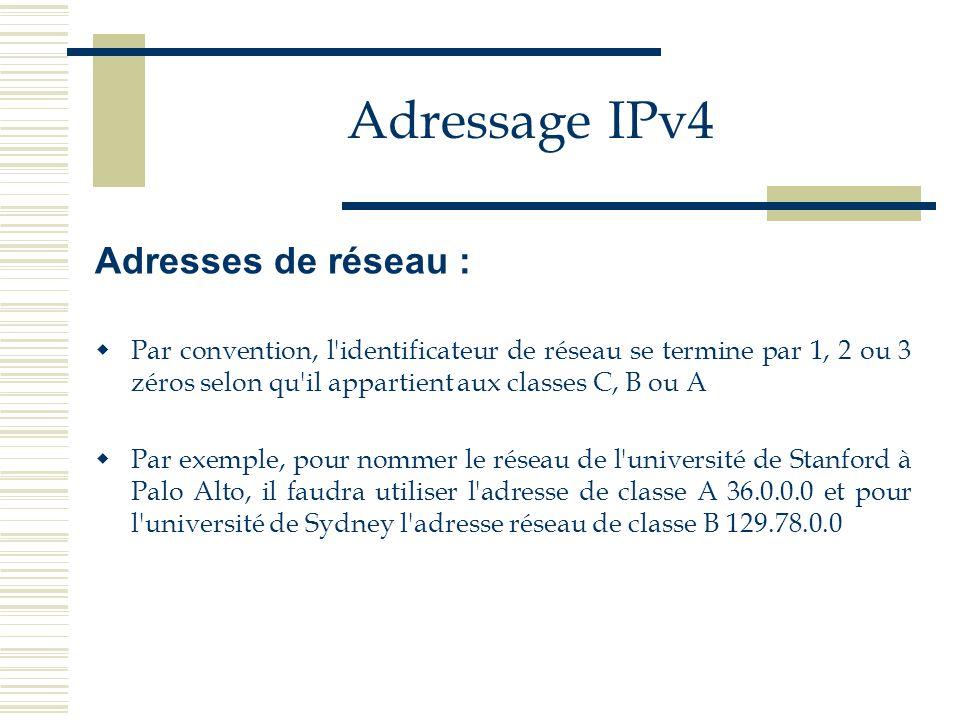 Adressage IPv4 Adresses de réseau : Par convention, l'identificateur de réseau se termine par 1, 2 ou 3 zéros selon qu'il appartient aux classes C, B