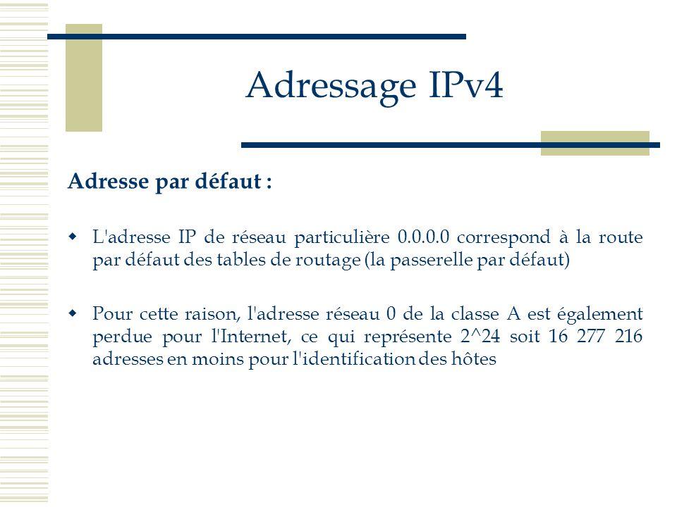 Adressage IPv4 Adresse par défaut : L'adresse IP de réseau particulière 0.0.0.0 correspond à la route par défaut des tables de routage (la passerelle