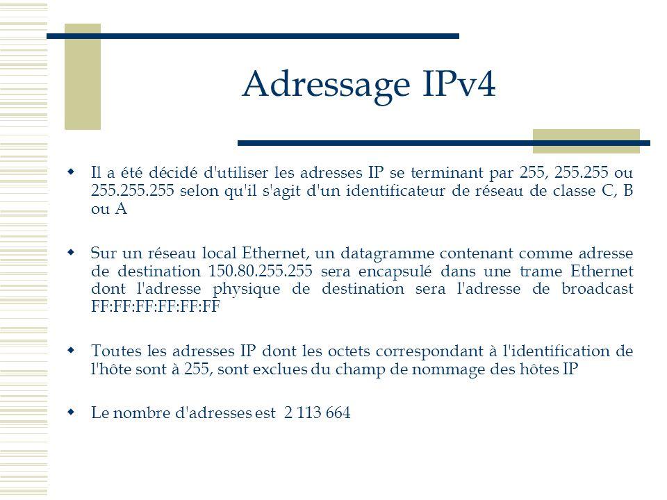 Adressage IPv4 Il a été décidé d'utiliser les adresses IP se terminant par 255, 255.255 ou 255.255.255 selon qu'il s'agit d'un identificateur de résea