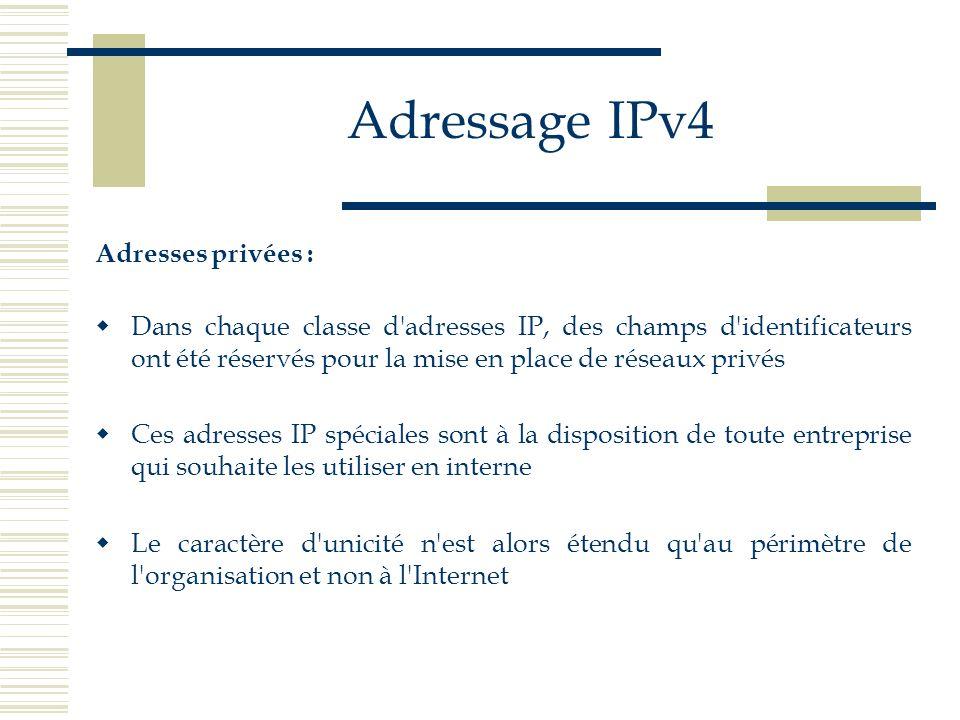 Adressage IPv4 Adresses privées : Dans chaque classe d'adresses IP, des champs d'identificateurs ont été réservés pour la mise en place de réseaux pri