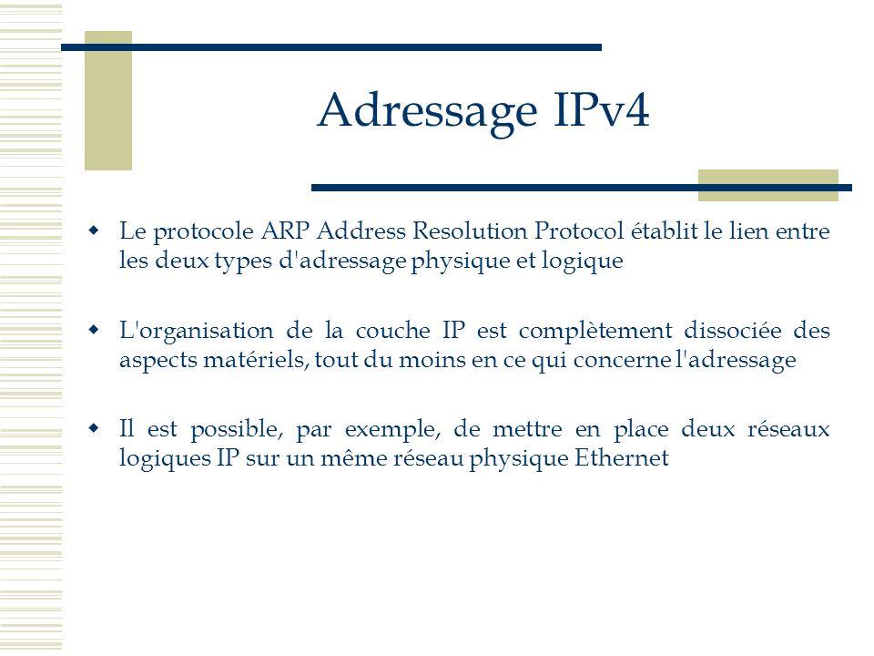 Adressage IPv4 L adresse IP version 4 est codée sur 32 bits (4 octets) Le système d adressage IP est basé sur un découpage en classes d adresses et non sur une suite linéaire de valeurs La notation habituelle présente les adresses IP sous la forme de quatre nombres décimaux séparés par des points Exemple d une adresse de classe C : 194.168.1.1 Chaque nombre décimal correspond à un octet compris entre 0 et 255 Les premiers bits de l octet de poids fort de l adresse IP déterminent la classe d adresses
