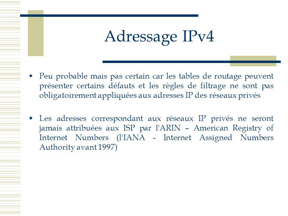 Adressage IPv4 Peu probable mais pas certain car les tables de routage peuvent présenter certains défauts et les règles de filtrage ne sont pas obliga