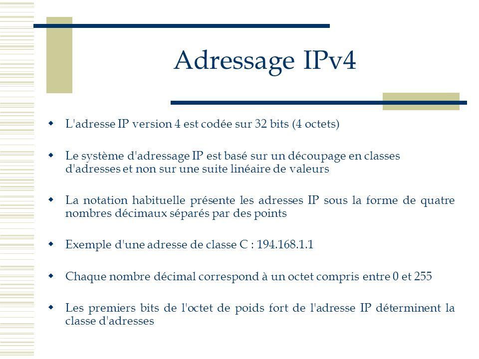 Adressage IPv4 L'adresse IP version 4 est codée sur 32 bits (4 octets) Le système d'adressage IP est basé sur un découpage en classes d'adresses et no