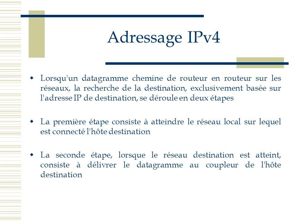 Adressage IPv4 Le dernier routeur devra déterminer que l adresse IP de destination correspond à celle d un coupleur présent sur le réseau physique adjacent (directement connecté) Cette recherche de réseau local puis d hôte est basée sur un découpage en deux parties de l adresse IP de destination : l identificateur de réseau et l identificateur d hôte