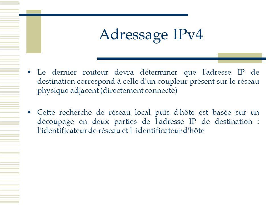 Adressage IPv4 Adresses privées : Dans chaque classe d adresses IP, des champs d identificateurs ont été réservés pour la mise en place de réseaux privés Ces adresses IP spéciales sont à la disposition de toute entreprise qui souhaite les utiliser en interne Le caractère d unicité n est alors étendu qu au périmètre de l organisation et non à l Internet