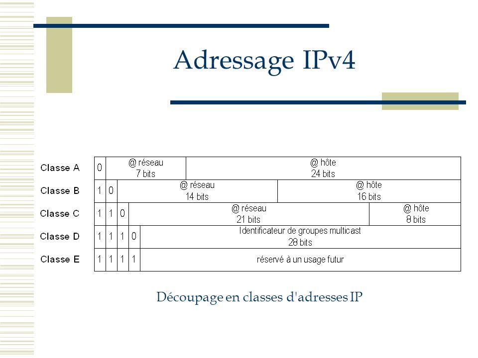 Adressage IPv4 Les champs « adresse réseau » et « adresse hôte » sont de tailles variables en fonction de la classe IP à laquelle ils appartiennent Pour la classe A, le premier octet est consacré à l identification du réseau tandis que les trois octets de poids faibles sont attribués à l identification de l hôte dans le réseau Le premier bit du premier octet étant, par définition, positionné à 0, ceci implique qu il ne reste que 7 bits pour coder un réseau de classe A