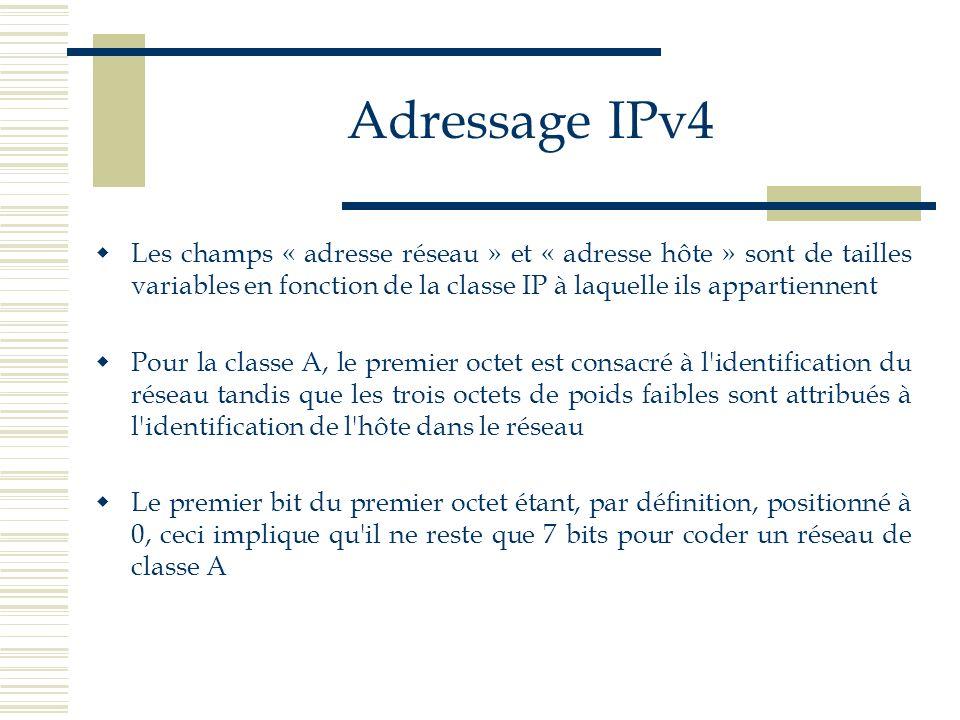 Adressage IPv4 Pour la classe B, les deux premiers octets sont réservés pour l identification du réseau, moins les deux premiers bits positionnés respectivement à 1 et 0, soit 14 bits pour l adresse réseau Il reste alors 2 octets pour identifier l hôte d un réseau de classe B De la même manière, pour la classe C, 21 bits seront utilisés pour coder le réseau et 1 octet pour l hôte