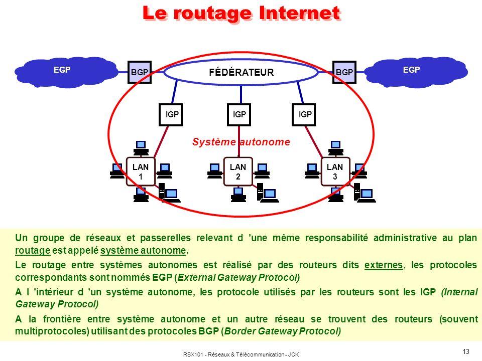 RSX101 - Réseaux & Télécommunication - JCK 13 Un groupe de réseaux et passerelles relevant d une même responsabilité administrative au plan routage es