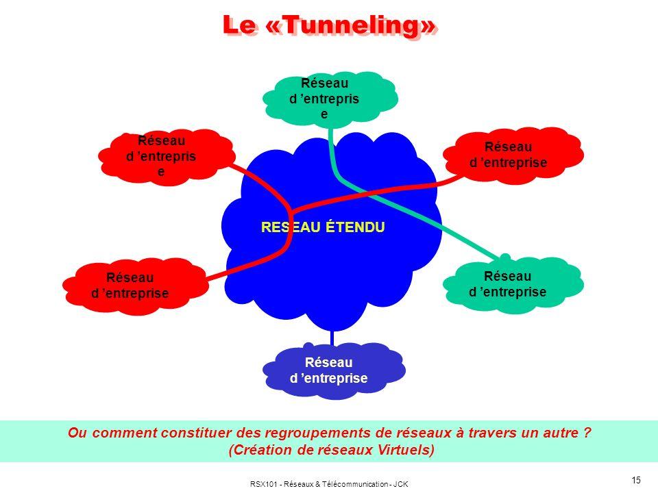 RSX101 - Réseaux & Télécommunication - JCK 15 Le «Tunneling» Réseau d entrepris e RESEAU ÉTENDU Réseau d entreprise Ou comment constituer des regroupe