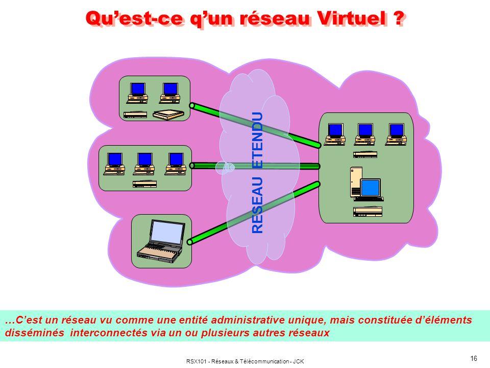 RSX101 - Réseaux & Télécommunication - JCK 16 Quest-ce qun réseau Virtuel ? RESEAU ETENDU …Cest un réseau vu comme une entité administrative unique, m