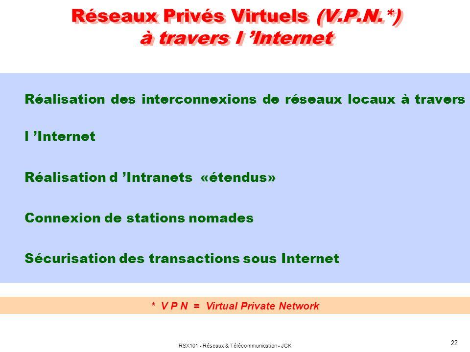 RSX101 - Réseaux & Télécommunication - JCK 22 Réseaux Privés Virtuels (V.P.N.*) à travers l Internet Réalisation des interconnexions de réseaux locaux