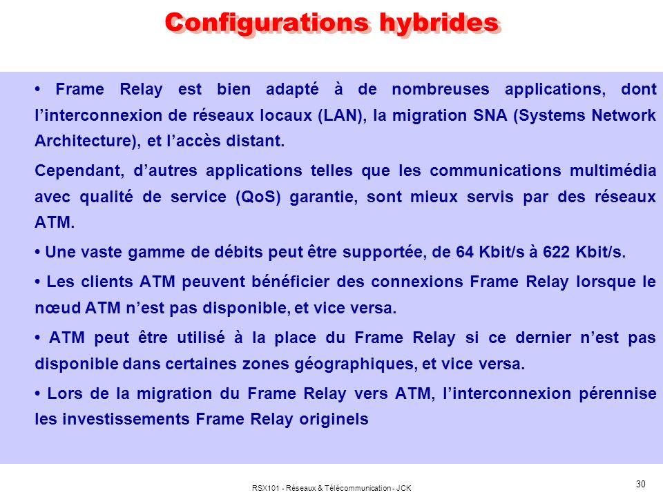 RSX101 - Réseaux & Télécommunication - JCK 30 Configurations hybrides Frame Relay est bien adapté à de nombreuses applications, dont linterconnexion d