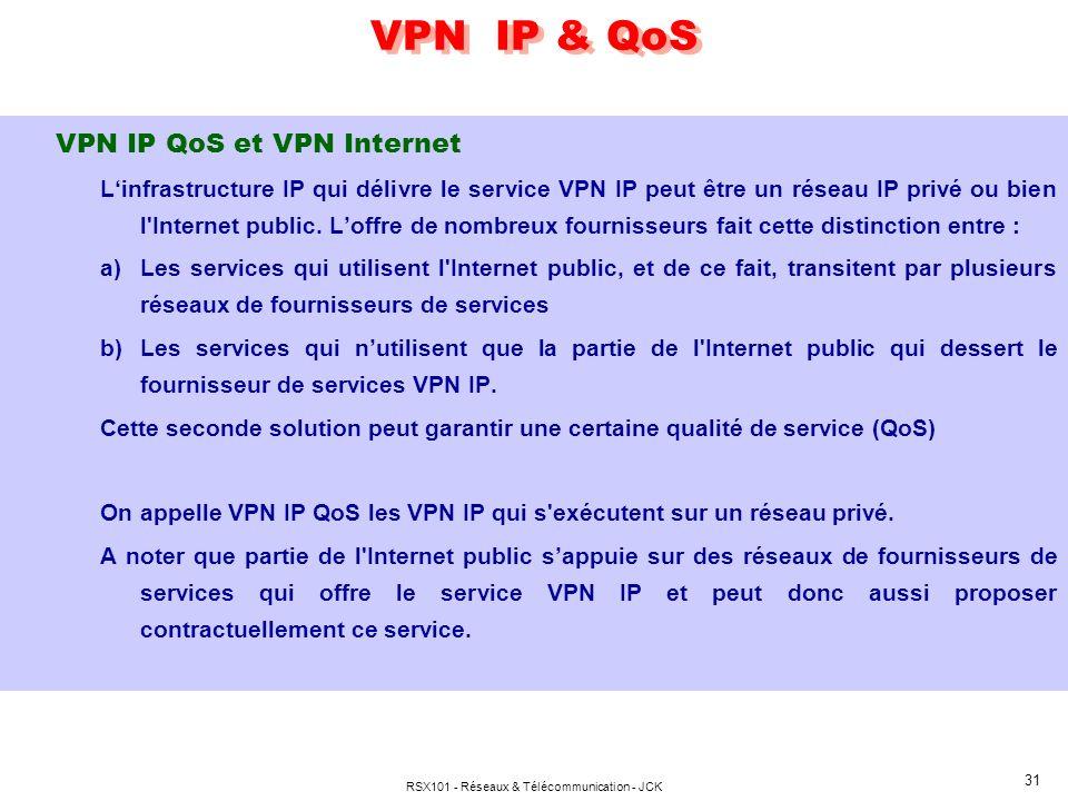 RSX101 - Réseaux & Télécommunication - JCK 31 VPN IP & QoS VPN IP QoS et VPN Internet Linfrastructure IP qui délivre le service VPN IP peut être un ré